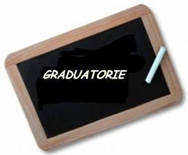 graduatorie154820